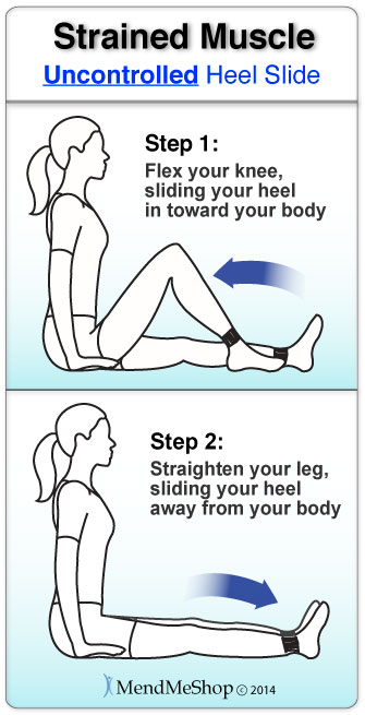 Heel slide movement without a device like the Knee-Flex often results in uncontrolled, inconsistent movement that could lead to further injury of your muscle.